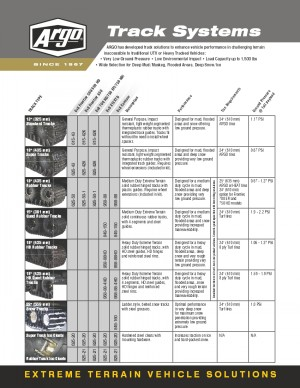 ARGO ATV TRACK GUIDE